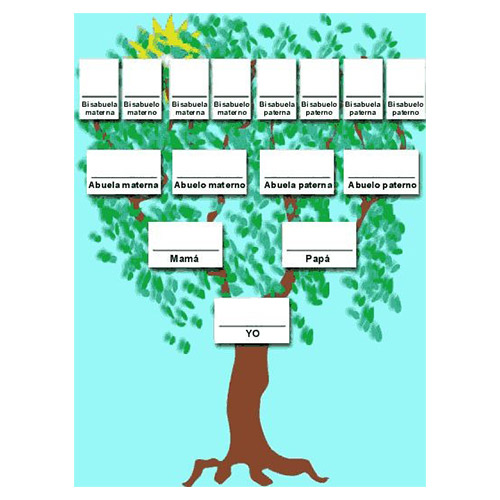 arbol-genealogico-slide-3
